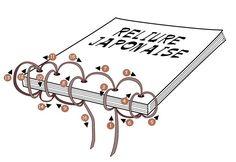 Reparlons un peu de «Petit Pois et Gros soucis». Un bien bel objet, ma foi, qui contient 6 petits livrets qui racontent des histoires pleines de finesse, d'humour et de jolis dessins, que j…