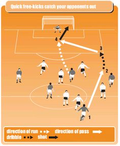 Soccer coaching tips and drills for quick free kicks | Better Soccer Coaching