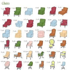 How Much Fabric Do I Need to Reupholster This Chair, Sofa or Stool ? — Butler K. Fabric Yardage Charts