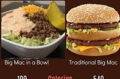 You absolutely must try this salad bowl recipe (Big Mac style) ! * Ingredients : ° 1 lb (453 g) ground beef ° 1/2 cup (124 mL) diced onion °... Recipes Dinner, Fall Recipes, Keto Recipes, Healthy Recipes, Food Dishes, Main Dishes, Big Mac, Salad Bowls, Easy Dinners