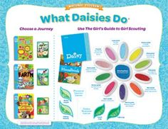 What Daisy Girl Scouts Do