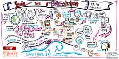 """2012 #espnWsummit Panel: """"Join the rEVElution"""" with Faith Popcorn. (sketch by @ImageThink NYC)"""