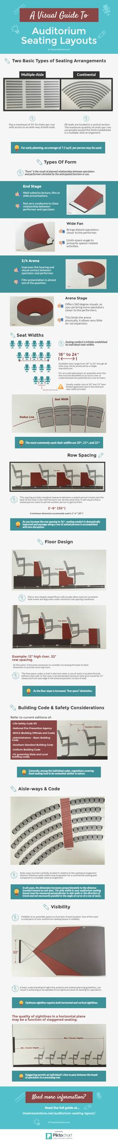 <a href='http://www.theatresolutions.net/auditorium-seating-layout/'> www.theatresolutions.net / via Pinterest</a>