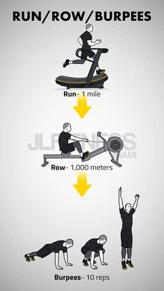 Hiit Workouts For Men, Running Workouts, Burpees, Orange Theory Workout, Workout Posters, Kettlebell Training, Boot Camp Workout, Health And Fitness Articles, Street Workout