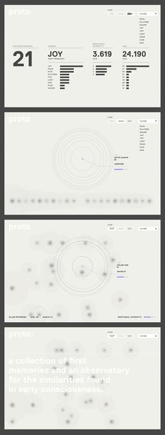 Data Visualization : An interactive dynamic data visualization built in Processing exploring the comm