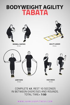 daily exercise Visual Workouts For Everyone Agility Workouts, Agility Training, Tabata Workouts, Floor Workouts, At Home Workouts, Plyometric Workout, Plyometrics, Wii Fit, Impingement Syndrom