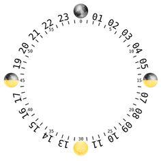 24 hour clock template