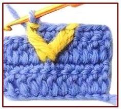 Cuadro con todos los puntos de crochet, su representación, imágenes y ejemplos.