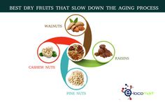 Best Dry Fruits That Slow Down the Aging process.!!!