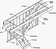 Floor framing requires careful planning starting with the sill plates and beams. Straight Stairs, Stair Plan, Mezzanine Floor, Flooring For Stairs, Stair Landing, Floor Framing, Steel Beams, Basement Walls, Flat Roof