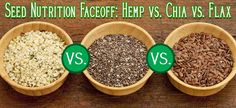 Hemp vs Chia vs Flax - helpful, straight forward view of their differences and benefits!