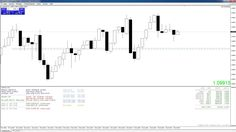 Performance | Trading Gurus
