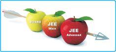 IIT-JEE Coaching Classes in Nagpur