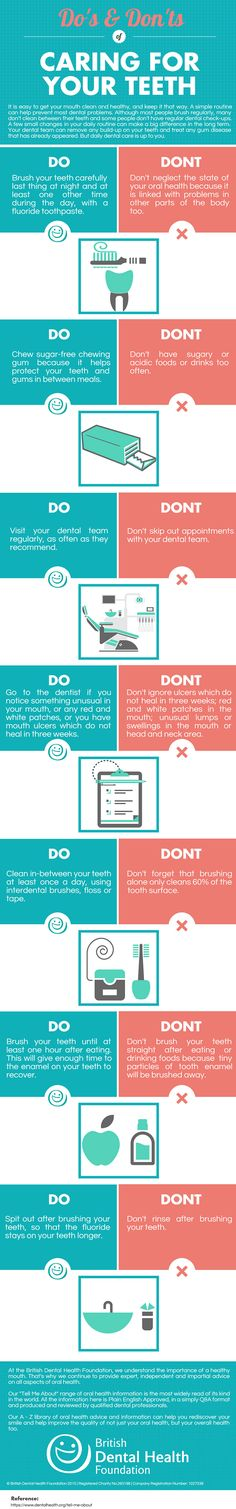 Do's & Don'ts of Caring for your teeth It is easy to get your mouth clean and healthy, and keep it that way. A simple routine can help prevent most dental problems. Although most people brush regularly, many don't clean between their teeth and some people don't have regular dental check-ups. A few small changes in your daily routine can make a big difference in the long term.
