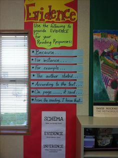 Evidence Reading Frames