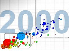 Hans Rosling: The good news of the decade? | Video on TED.com