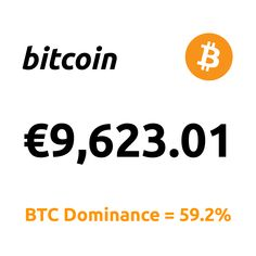 """Top News: """"...  Bitcoin Could Rally Above $11,500 As Double Bottom Pattern Emerges ...""""  1 Bitcoin = €9,623.01 BTC Dominance = 59.2% Marketing Data, Bitcoin Price, Top News, Inevitable, All About Time, Tech Companies, Rich List, Health Insurance, Wall Street"""
