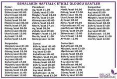 VEFK örnekleri – HAVAS SITE Motivation, Reading, Quotes, Books, Muhammad, Allah, Hat, Quotations, Chip Hat