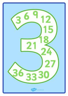 LA TABLA DEL 3 Math Charts, School Frame, Math Multiplication, School Items, Math Concepts, Printable Worksheets, Math Resources, Educational Activities, Teaching Math