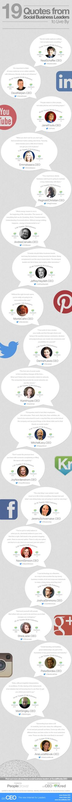 19 Social Media Quotes for Business to Live By #socialmedia #quotes #infographic
