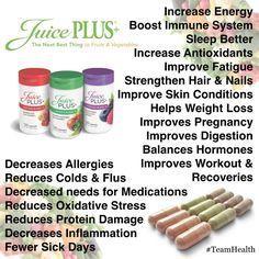 Benefits of Juice Plus