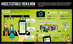 Music Festival Graphics - The T-Mobile Camera Phone Chart Looks at the Increased Usage of Cellphones (GALLERY)
