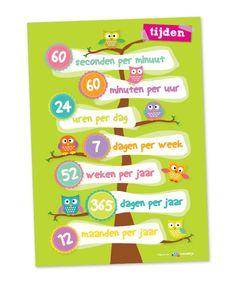Educatieve poster, tijden