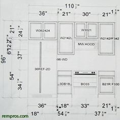 Kitchen Cabinets Height kitchen cabinet sizes chart | the standard height of many kitchen