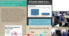 Evaluating the TSA Infographic