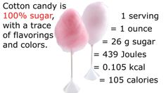 scienceandfood: Flavor of the Month: Cotton Candy Summer would be incomplete without carnivals and bright fleecy sugary cotton candy. For a snack thats nothing but sugar and air theres a surprising amount of physics and chemistry involved. Read more #food #Science