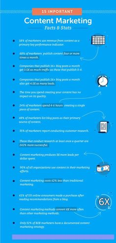 Have a look at these amazing facts and stats on Content Marketing which can help you to improve your content marketing skills. To learn more about Content Marketing visit the website. Inbound Marketing, Business Marketing, Affiliate Marketing, Online Marketing, Online Business, Business Tips, Marketing Innovation, Strategy Business, Etsy Business