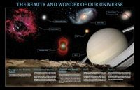 Could make a cool placemat in the future  Beauty & Wonder of our Universe Chart (The) - Answers Vol. 3 No. 1  From: Answers in Genesis  $1.99
