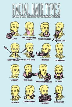 Facial Hair Types for the Distinguished Man