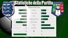 Italia Inghilterra 2-1 Mondiali 2014 Tabellino - Marchisio e Balotelli