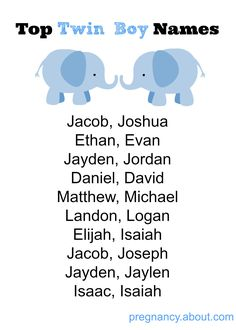 If you are having twin boys, you might enjoy looking through some of the top combinations of names for twin boys.
