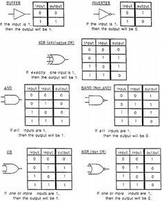 logic and computer design fundamental 5th pdf