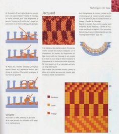 Albums archivés - Création au tricotin géant Round Loom Knitting, Knifty Knitter, Creations, Blog, Diy, Albums, Archive, Couture, Tutorial