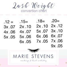 eyelash extension weight conversion