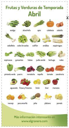 Frutas y verduras de temporada: abril  #frutas #verduras #abril