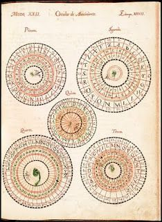 cipher encoding machine - 1600, Getty Manuscripts