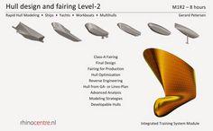 Rhino News, etc.: Hull Design and Fairing Training for Professionals...