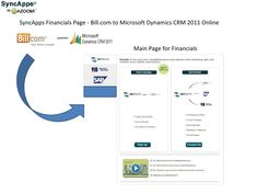 Sync Bill.com with Microsoft Dynamics CRM 2011 Online by Cazoomi  via Slideshare