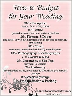 That Very Important Step 2 …. The Budget – Planning a Southern Fall Wedding