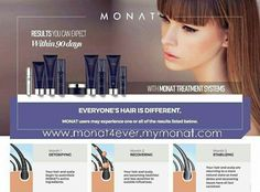 How MONAT product works!!! Your dream hair can be real. Discover Visibly Longer Stronger Fuller hair just in 90 days! Or 30 days money back guarantee! ❕www.monat4ever.mymonat.com❕ CLINICAL STUDY INFORMATION 46% increase in hair growth 48% decrease in DHT (hormone) that contributes to hair loss 35% increase in hair follicle strenght 70% increase in repair effect improving hair anchoring 76% increase in collagen directly increasing follicle size 58% decrease in fiber breakage 88% increased…