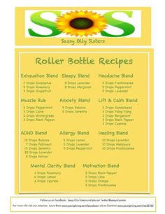 Roller bottle recipes