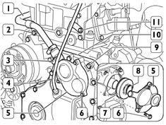 Sostituzione Paraolio Albero Motore Iveco Daily – Specialista Daily Math, Math Resources, Mathematics