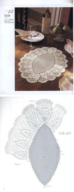 Filet crochet oval Doily centre with pretty lace edging ~~ Modifikation meines Lieblingsdeckchens
