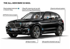 84 best bmw x3 m40i images bmw x3 badass follow your heart rh pinterest com