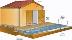 Drainage, Comme, Gazebo, Toddler Bed, Outdoor Structures, Outdoor Decor, Photos, Construction, Home Decor