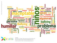 Basta de bullying. Periodic Table, Bullet Journal, Google, Shape, Envy, Cloud, Words, Periodic Table Chart